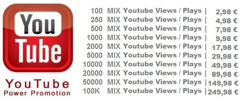 Echte YouTube Views kaufen 100-200M